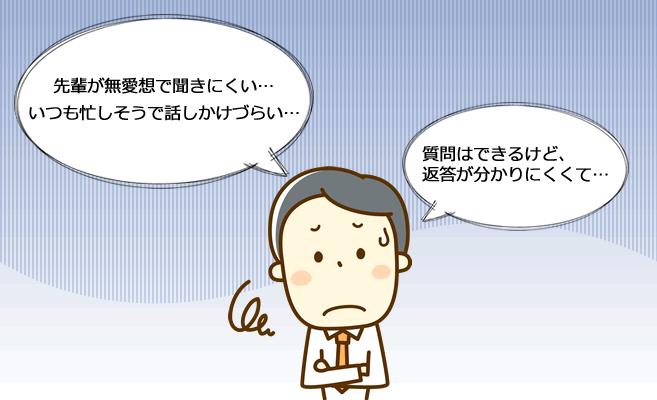 shitumon2