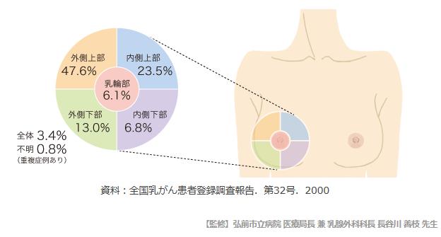 %e4%b9%b3%e3%81%8c%e3%82%93%ef%bc%91