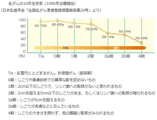 %e4%b9%b3%e3%81%8c%e3%82%93
